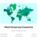 most generous countries